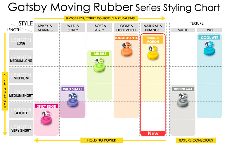moving-rubber-chart-new-en