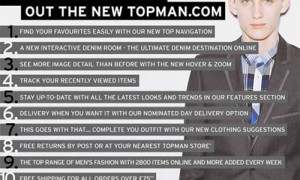 The new look Topman website - Thumbnail Image